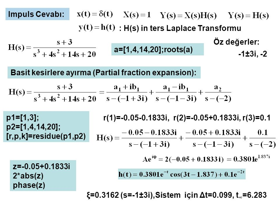 Impuls Cevabı: : H(s) in ters Laplace Transformu. Öz değerler: a=[1,4,14,20];roots(a) -1±3i, -2.